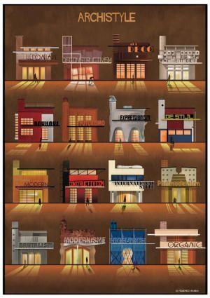 Стилі в архітектурі. Шпаргалки від Федеріко Бабіна